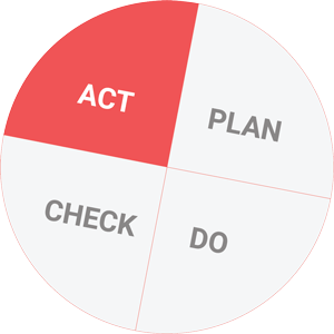 Act phase
