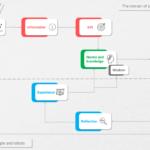 Business intelligence training