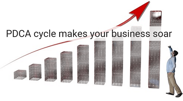 PDCA cycle makes your business soar