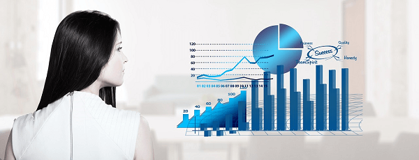 Improve your data quality and you improve your business performance