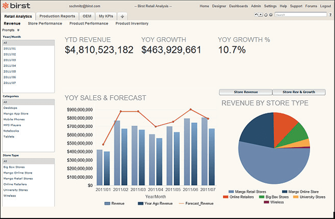 Birst Screenshot - BI tools in market