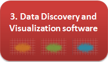 Data Discovery and Data Visualization software