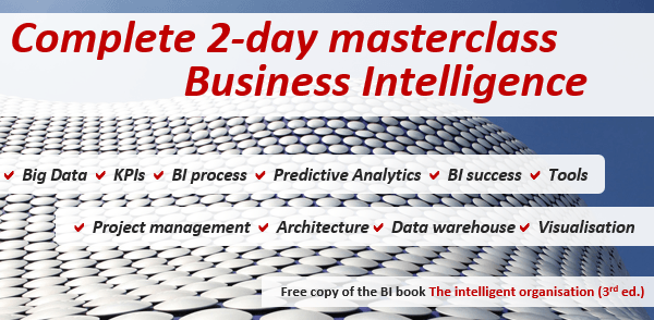Complete 2-day masterclass Business Intelligence training