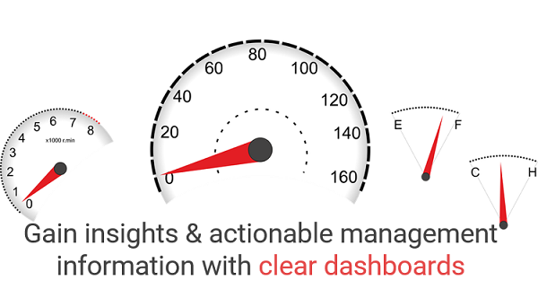 Clear dashboards & Management Information