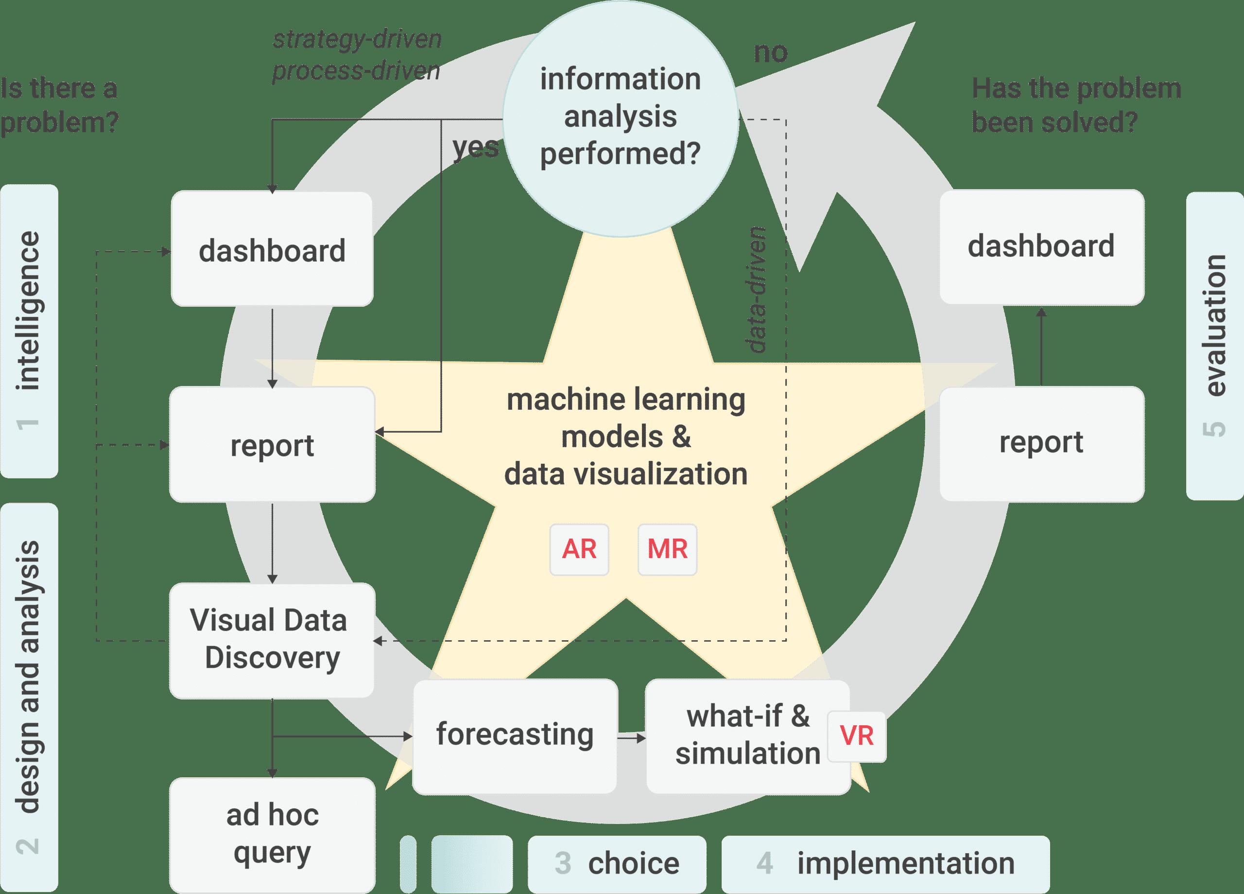 military intelligence gathering techniques pdf