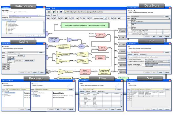 Screenshot Elixir Repertoire for Data ETL