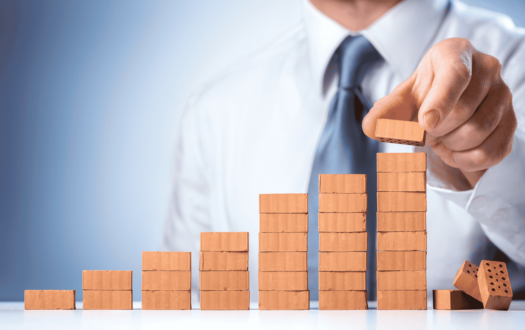 Requirements KPIs | The 5 features of Key Performance Indicators
