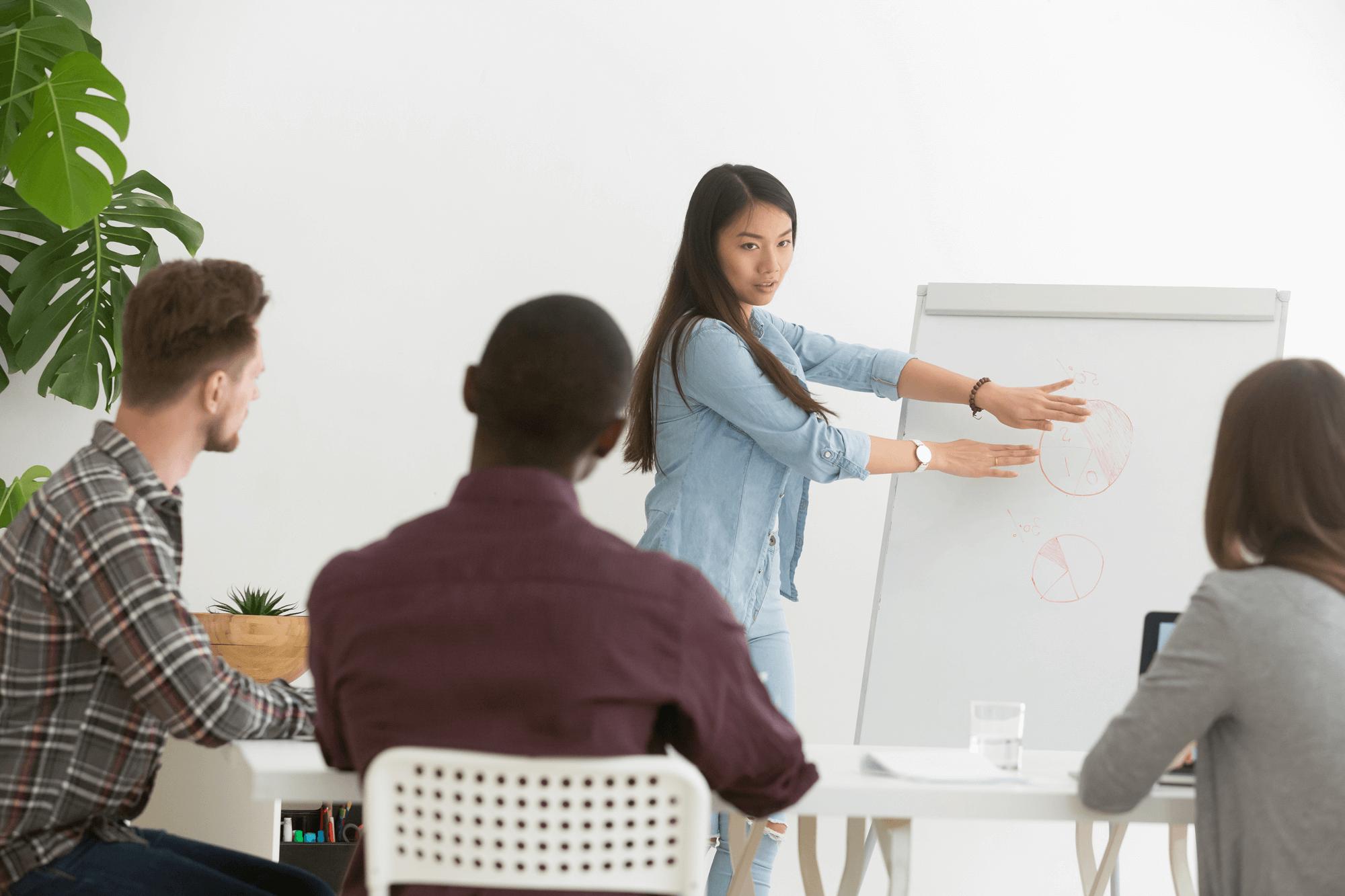 Data | Learning | Agile based strategy | Change Management