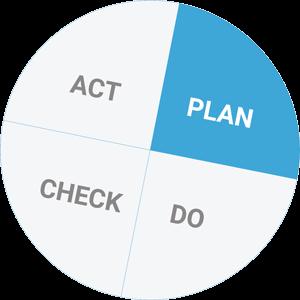 Plan phase
