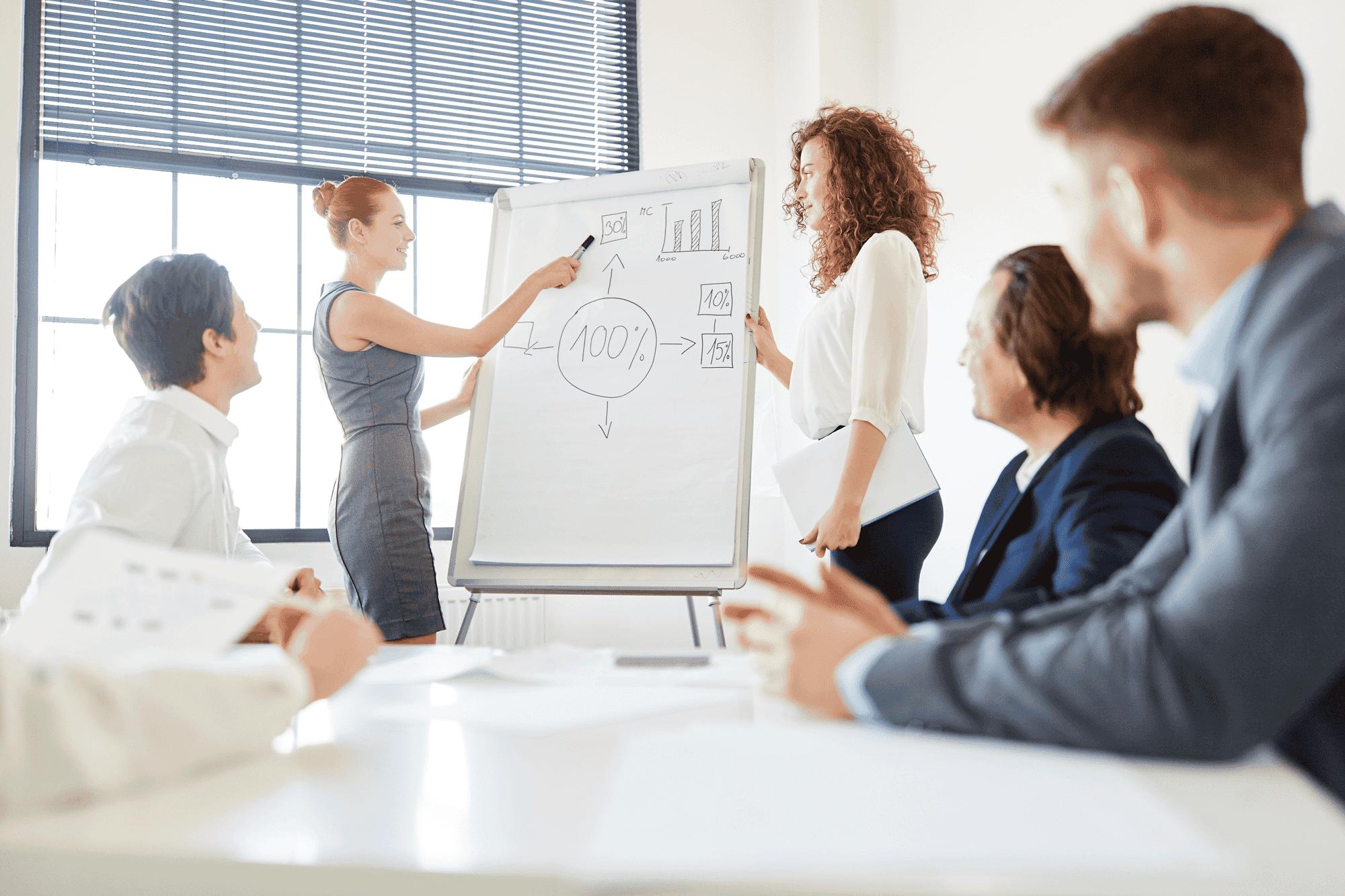 Strategy | Agile Organizations | Organizational Strategy | Policy