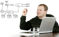 The output of knowledge workers can increase substantially